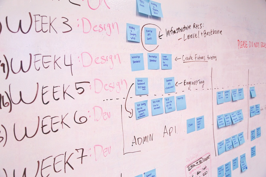 Accelerating Innovation Through Design Sprints