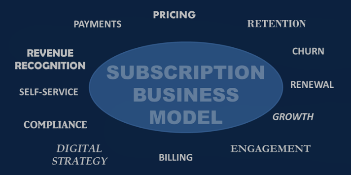 Navigating the Journey to Subscription Business