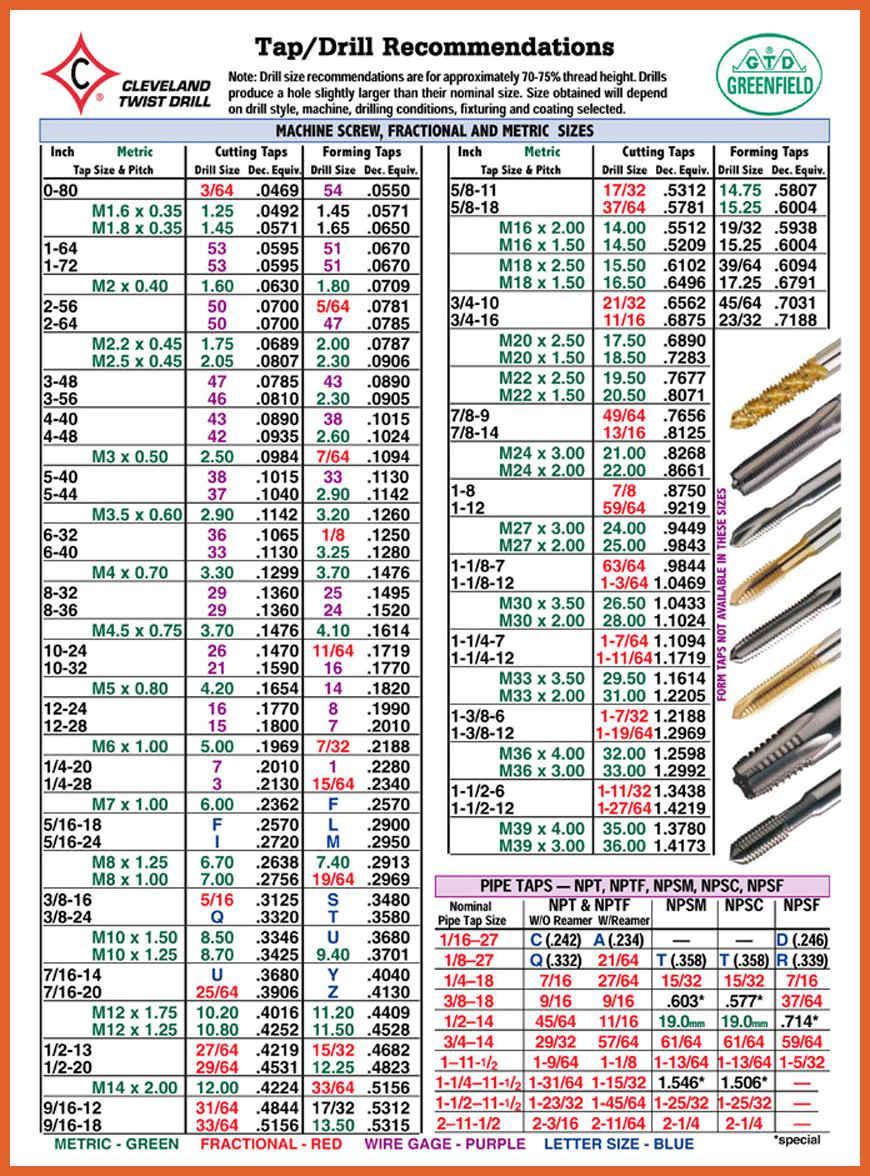 Drill/Tap Chart