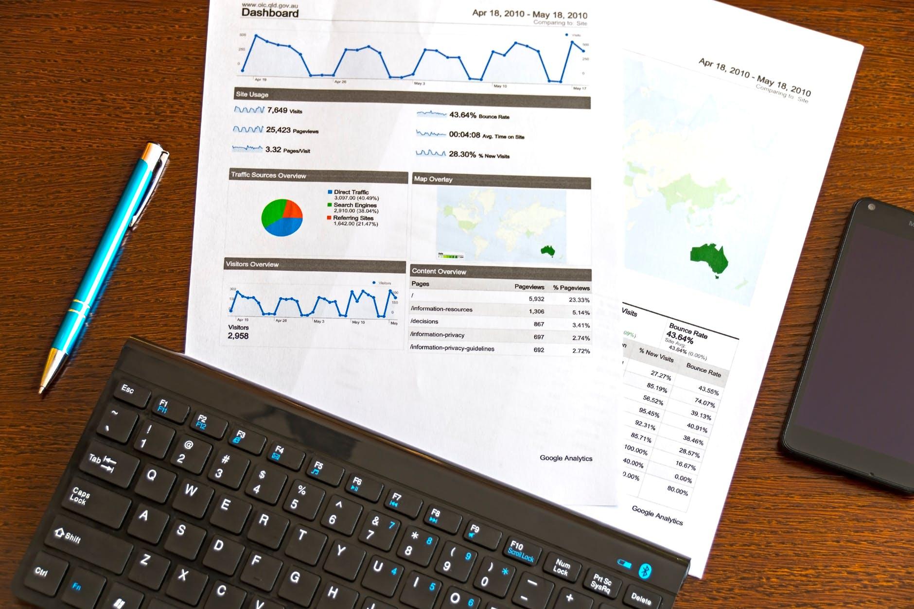Roundtable: Google Analytics 101