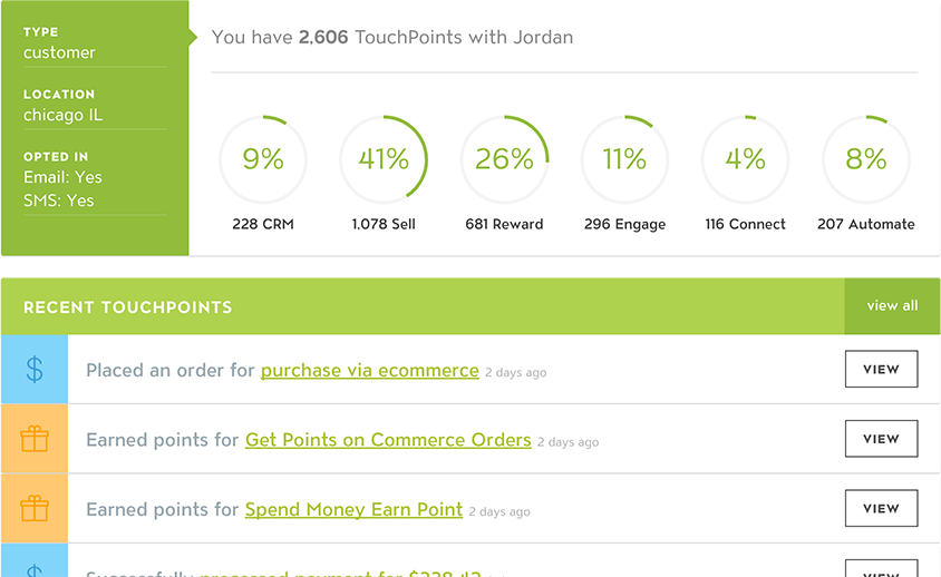 PeopleVine CRM TouchPoints