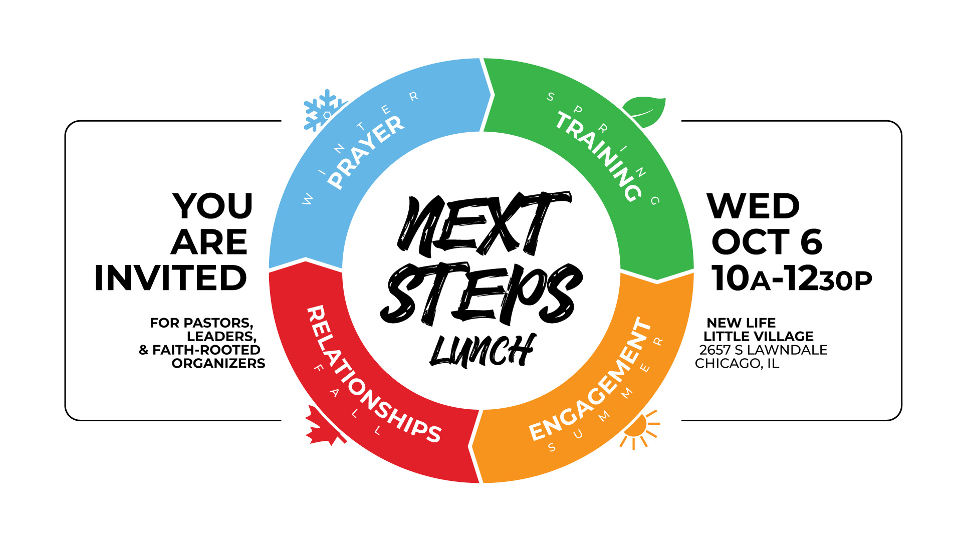 Next Steps Lunch 2021