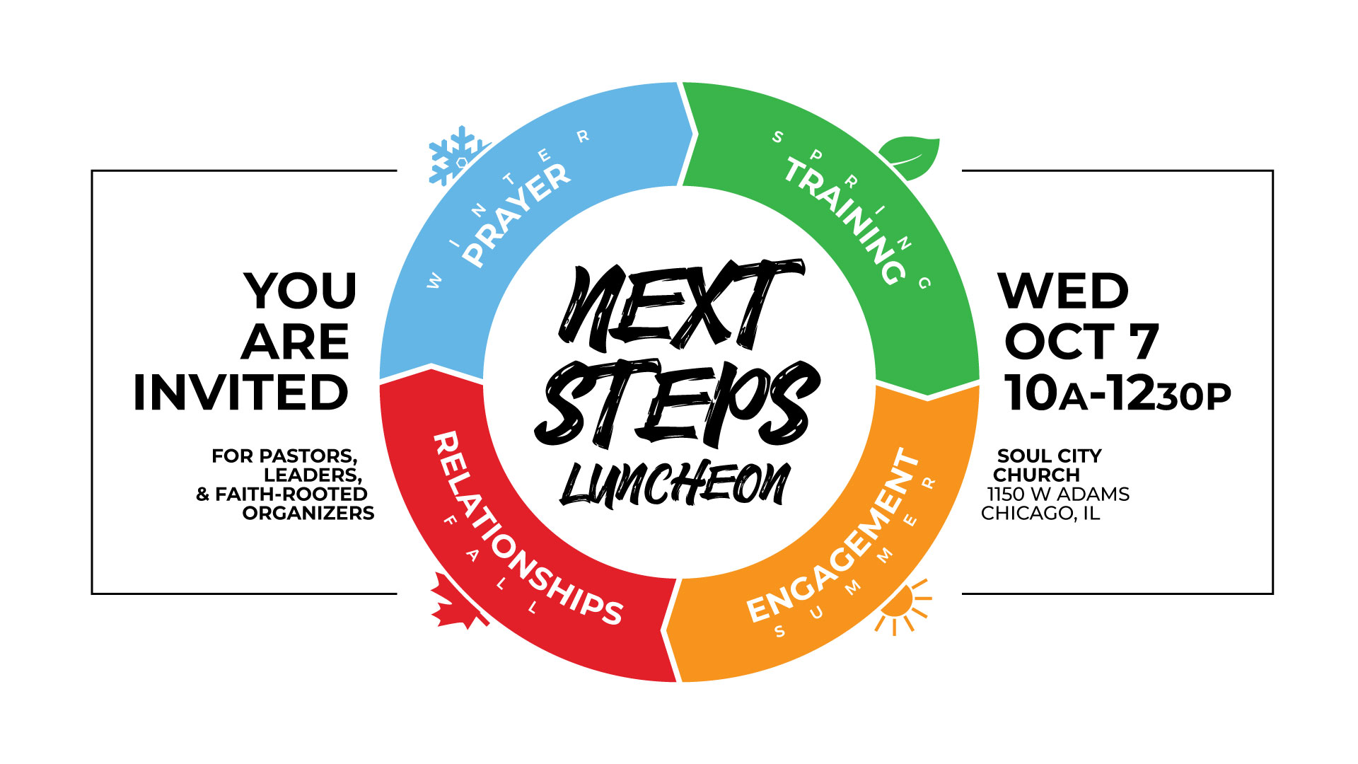 Next Steps Luncheon 2020